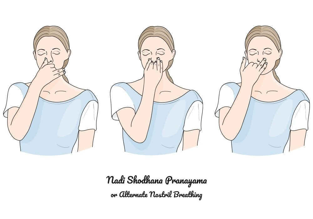 Alternate Nostril Breathing Nadi Shodhana- breathing exercises